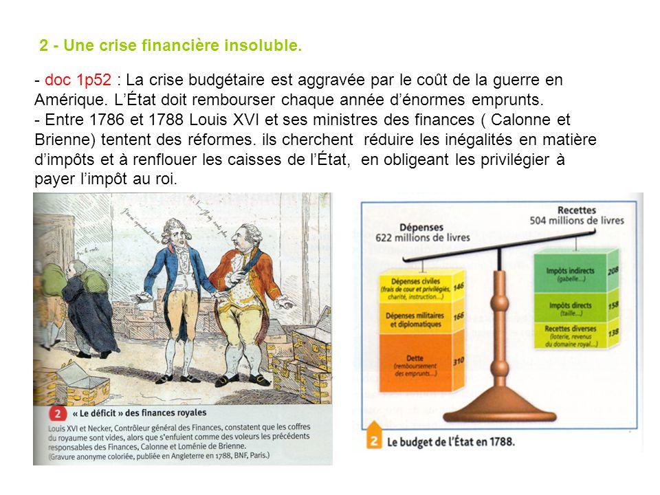 2 - Une crise financière insoluble.