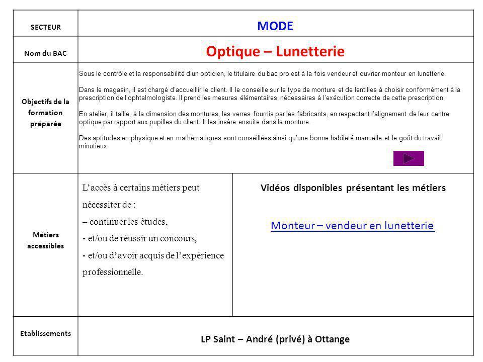 Optique – Lunetterie MODE Monteur – vendeur en lunetterie