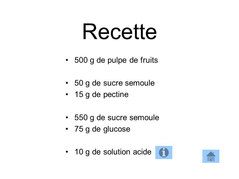 Recette 500 g de pulpe de fruits 50 g de sucre semoule 15 g de pectine