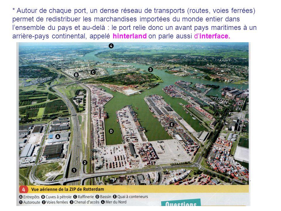 * Autour de chaque port, un dense réseau de transports (routes, voies ferrées) permet de redistribuer les marchandises importées du monde entier dans l'ensemble du pays et au-delà : le port relie donc un avant pays maritimes à un arrière-pays continental, appelé hinterland on parle aussi d'interface.