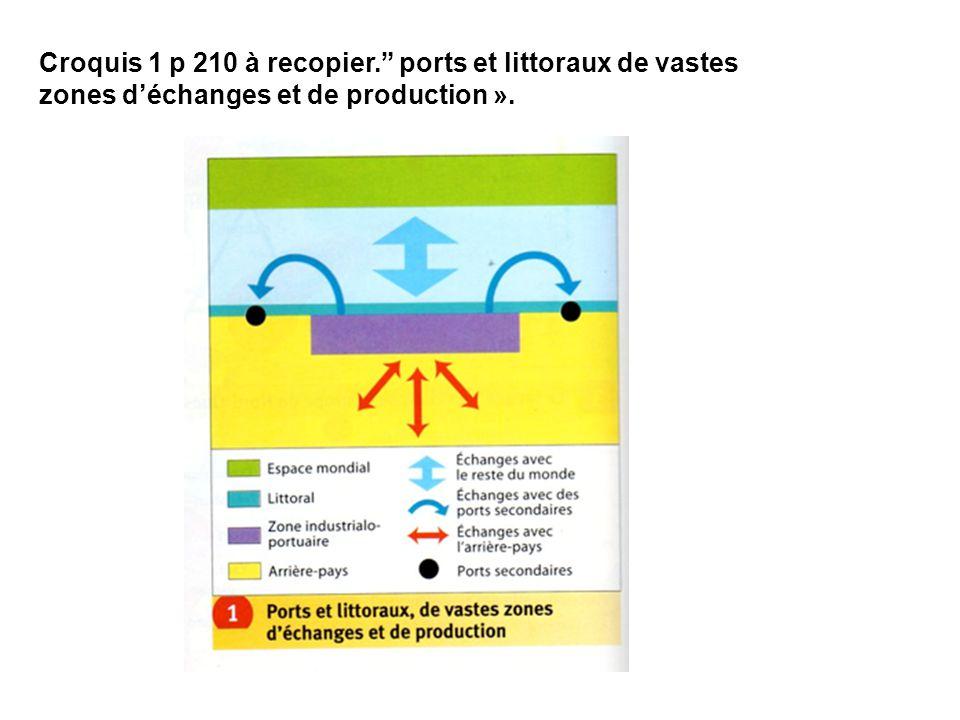 Croquis 1 p 210 à recopier. ports et littoraux de vastes zones d'échanges et de production ».