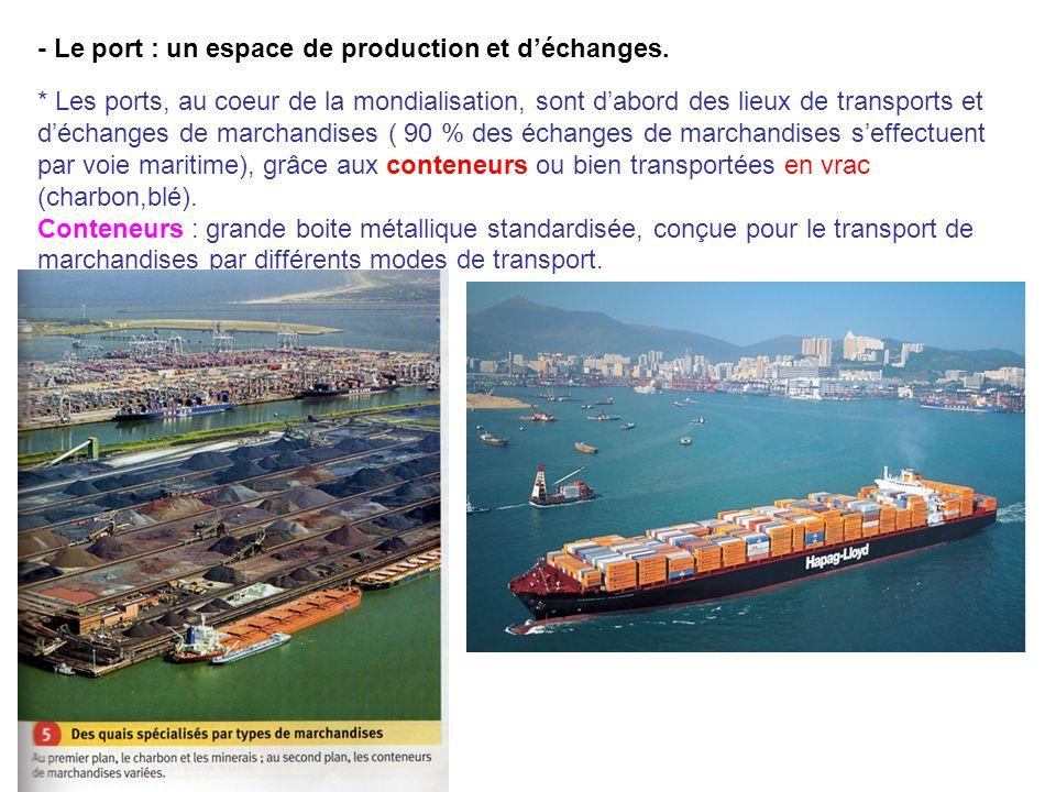 - Le port : un espace de production et d'échanges.