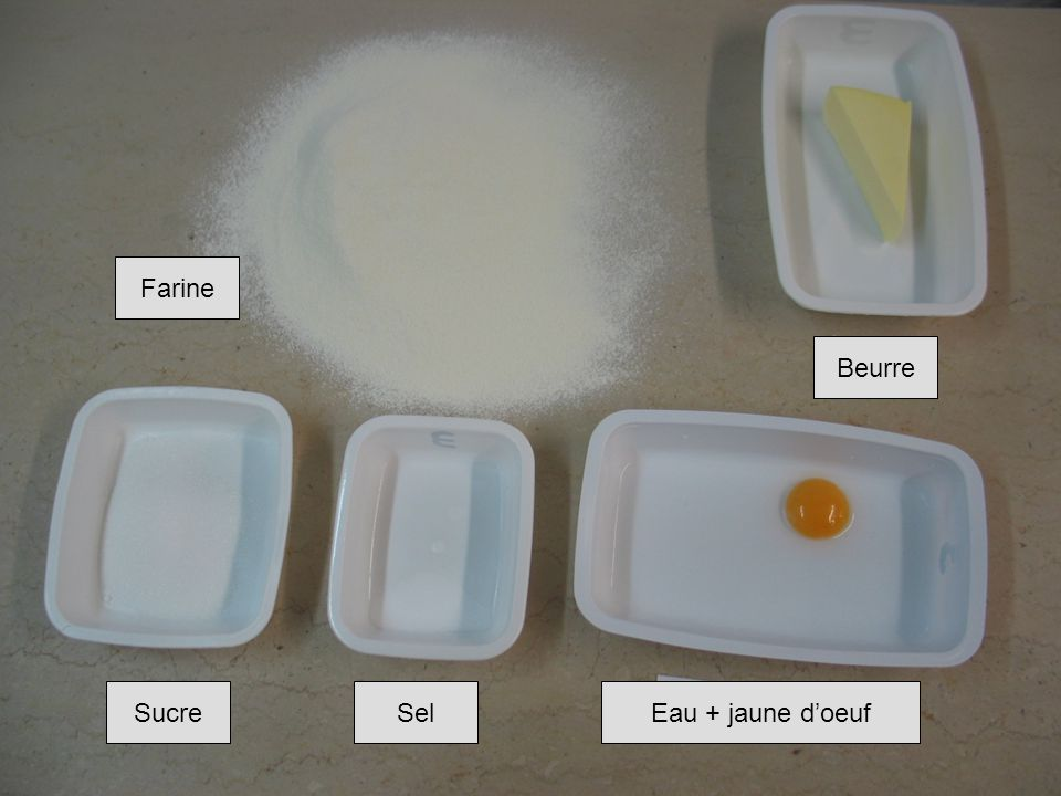Farine Beurre Sucre Sel Eau + jaune d'oeuf