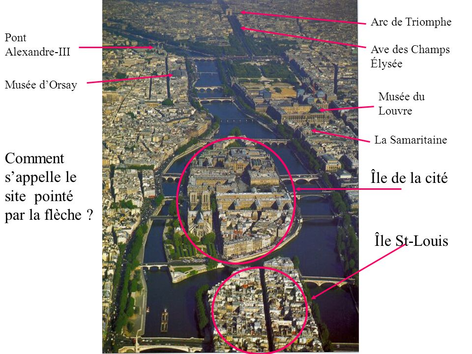 Comment s'appelle le site pointé par la flèche Île de la cité