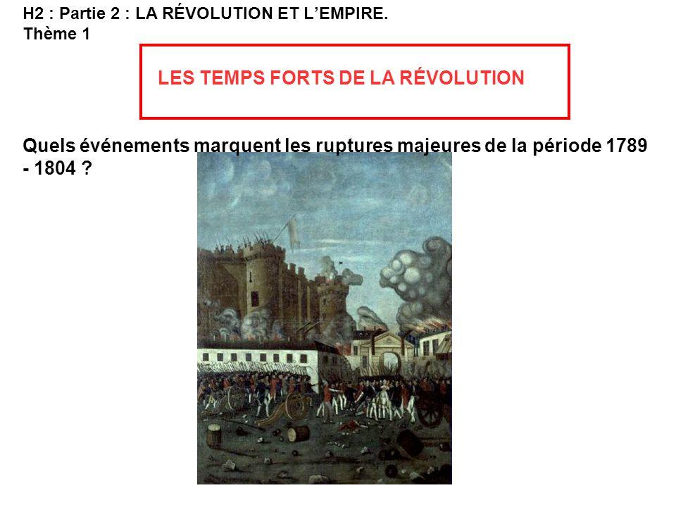 LES TEMPS FORTS DE LA RÉVOLUTION