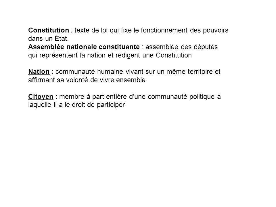 Constitution : texte de loi qui fixe le fonctionnement des pouvoirs dans un État.