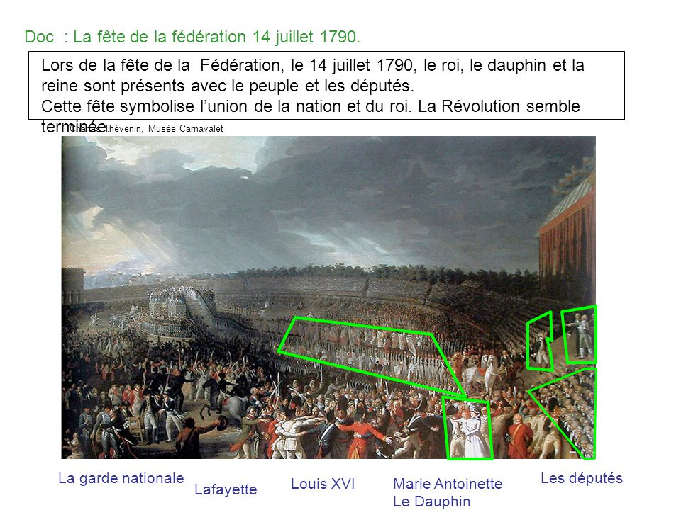 Doc : La fête de la fédération 14 juillet 1790.
