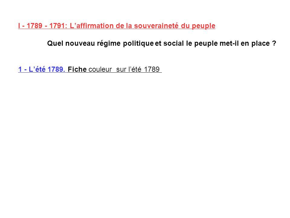 I - 1789 - 1791: L'affirmation de la souveraineté du peuple