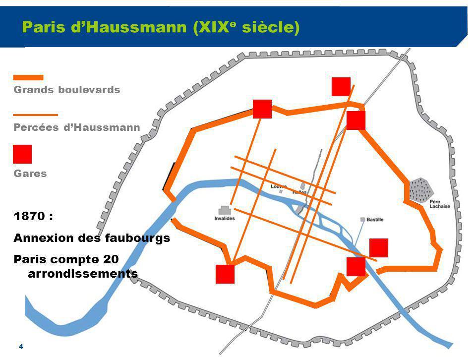Paris d'Haussmann (XIXe siècle)