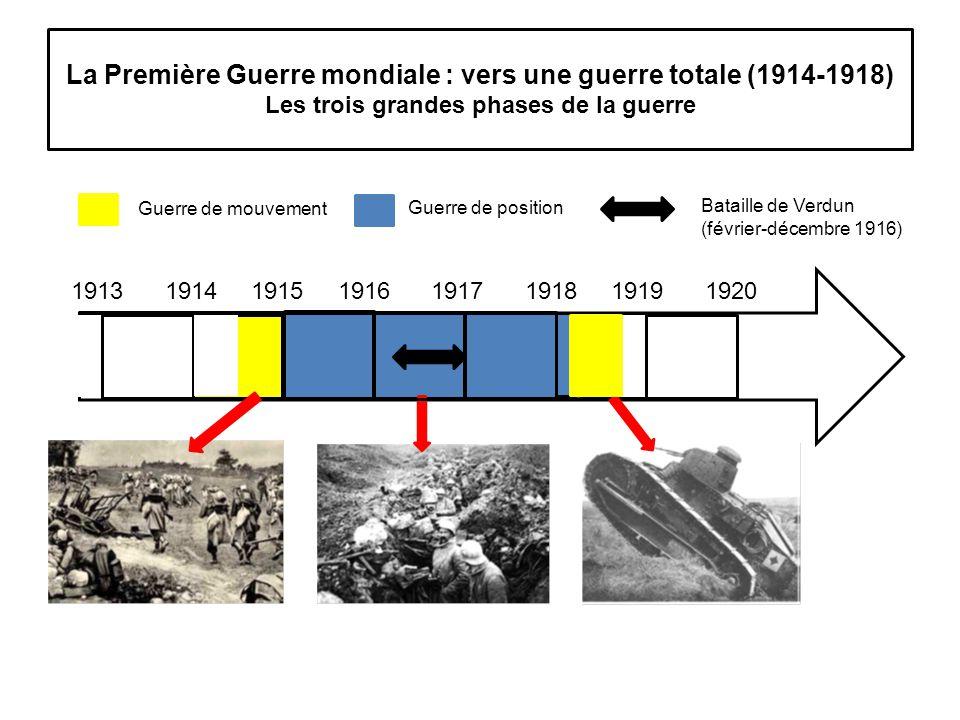 La Première Guerre mondiale : vers une guerre totale (1914-1918) Les trois grandes phases de la guerre