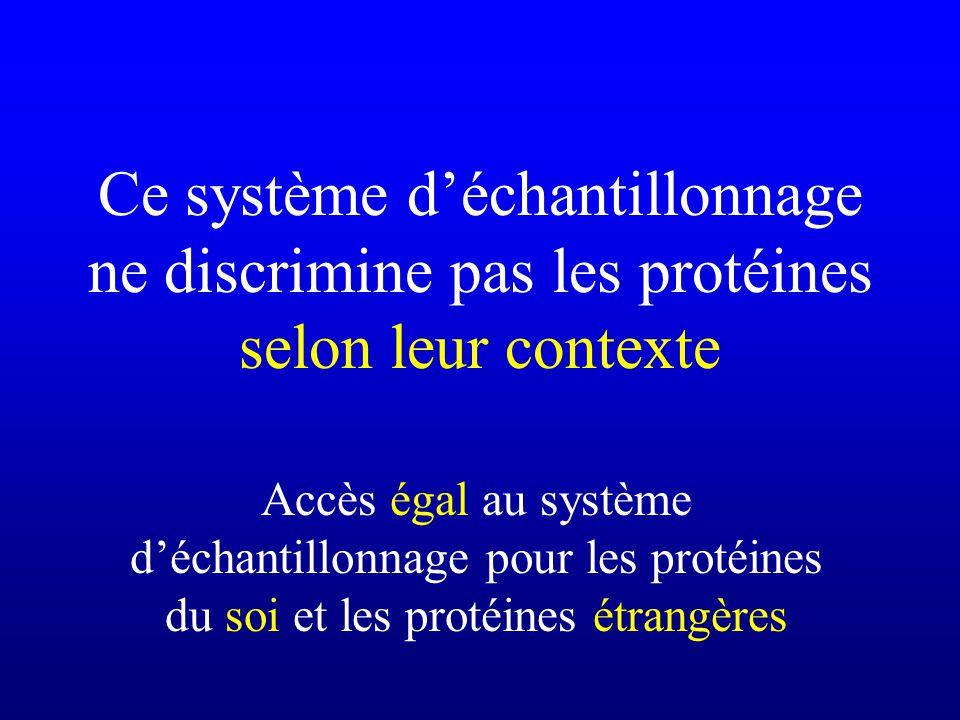 Ce système d'échantillonnage ne discrimine pas les protéines selon leur contexte