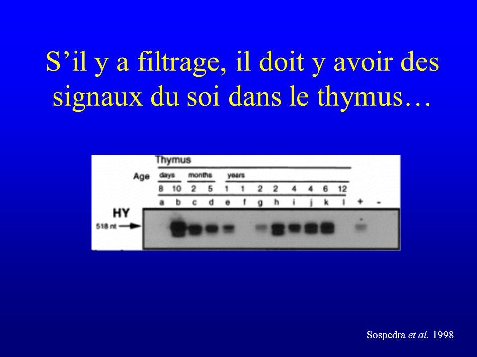 S'il y a filtrage, il doit y avoir des signaux du soi dans le thymus…