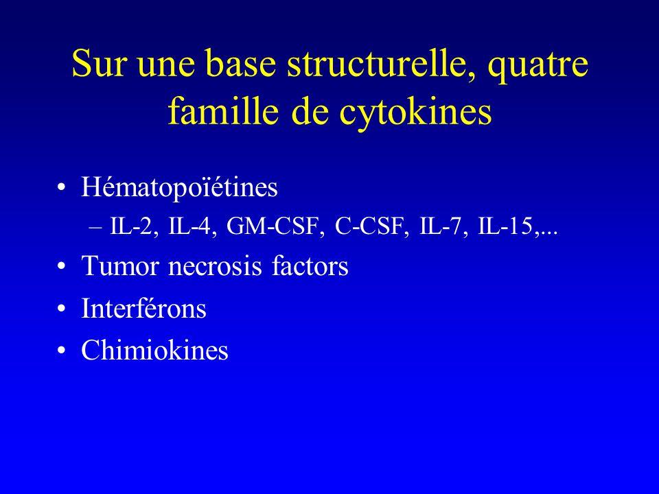 Sur une base structurelle, quatre famille de cytokines