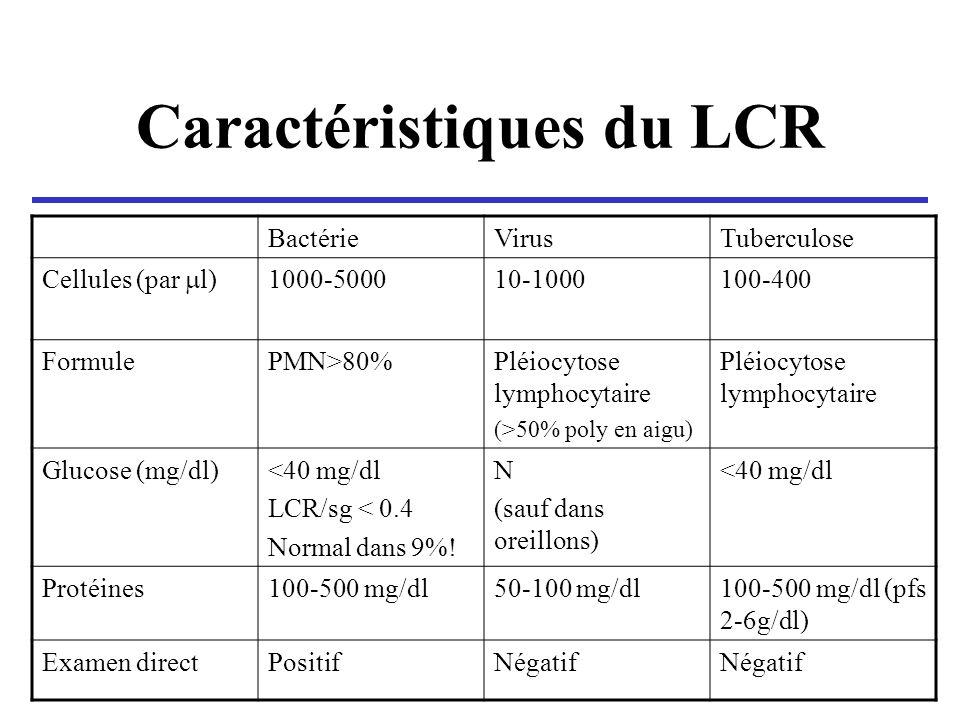 Caractéristiques du LCR