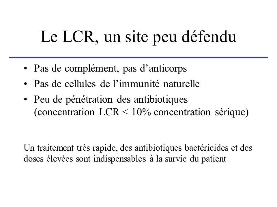 Le LCR, un site peu défendu