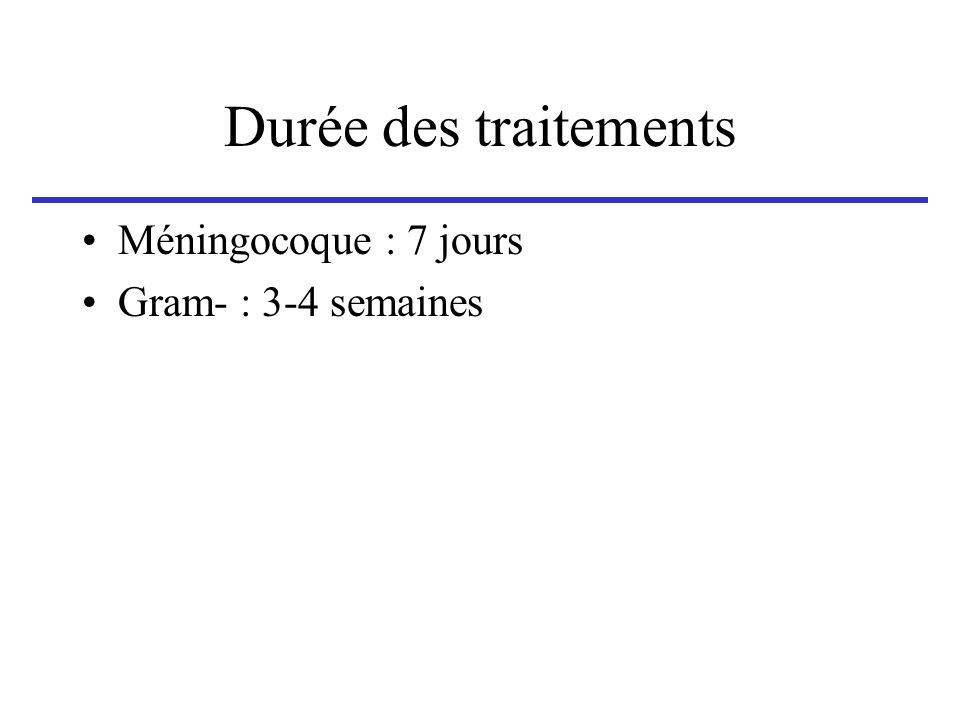 Durée des traitements Méningocoque : 7 jours Gram- : 3-4 semaines