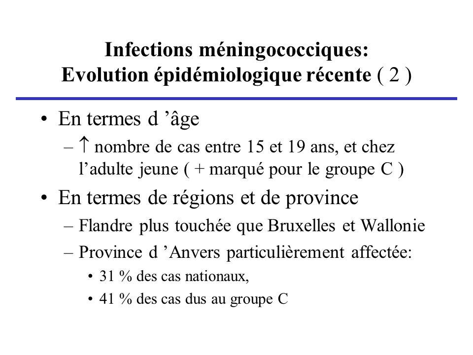 Infections méningococciques: Evolution épidémiologique récente ( 2 )