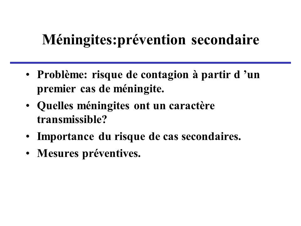 Méningites:prévention secondaire