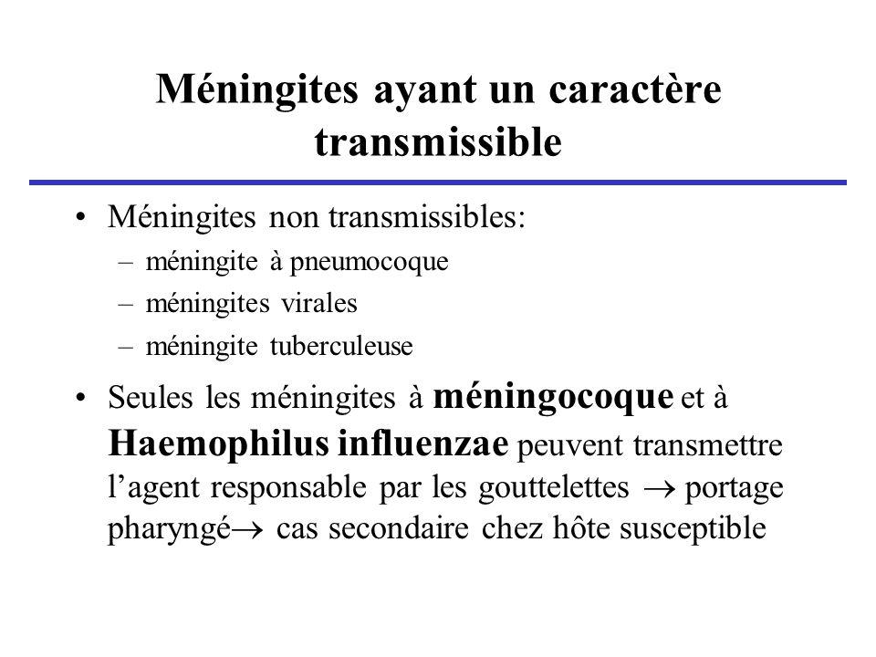 Méningites ayant un caractère transmissible