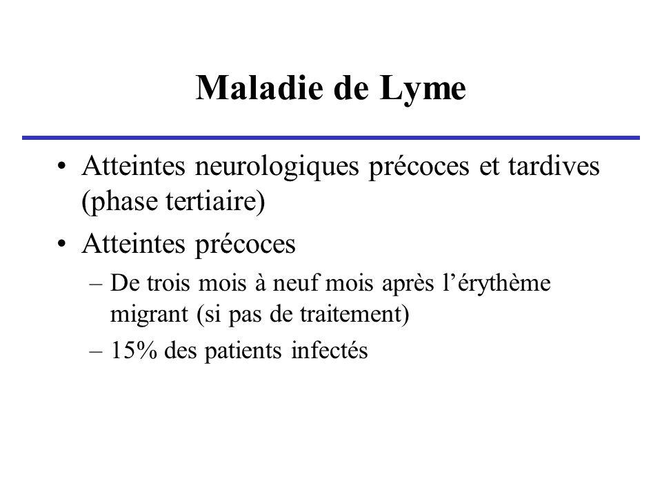 Maladie de Lyme Atteintes neurologiques précoces et tardives (phase tertiaire) Atteintes précoces.