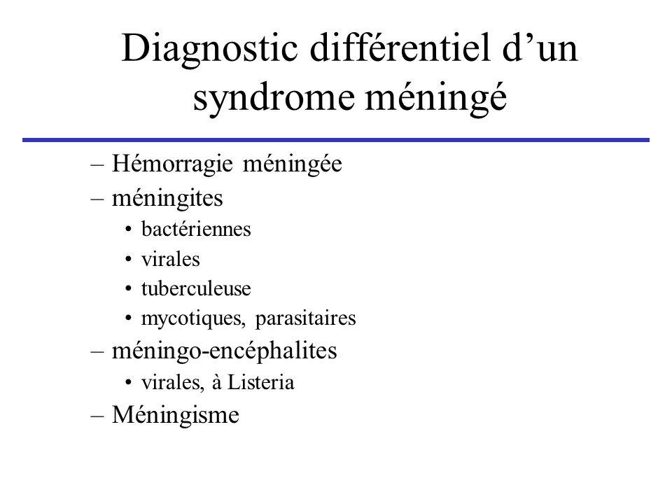 Diagnostic différentiel d'un syndrome méningé