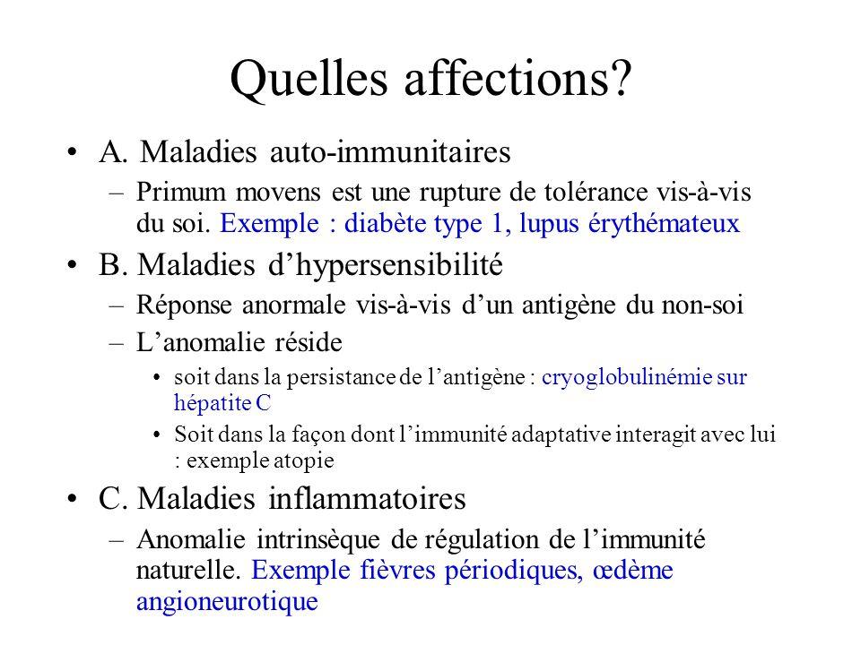 Quelles affections A. Maladies auto-immunitaires