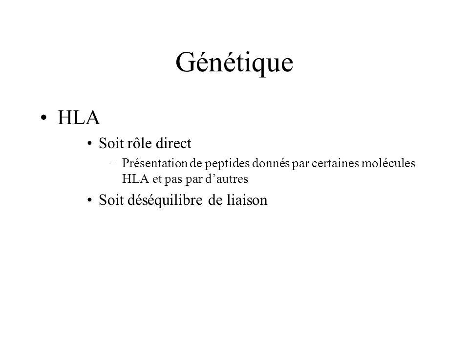 Génétique HLA Soit rôle direct Soit déséquilibre de liaison