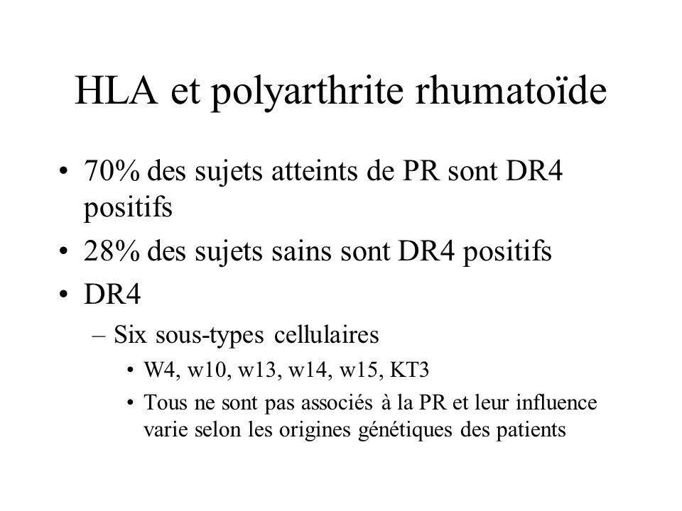 HLA et polyarthrite rhumatoïde