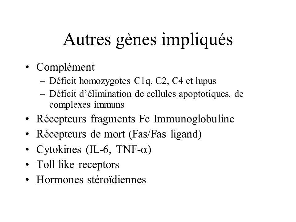 Autres gènes impliqués