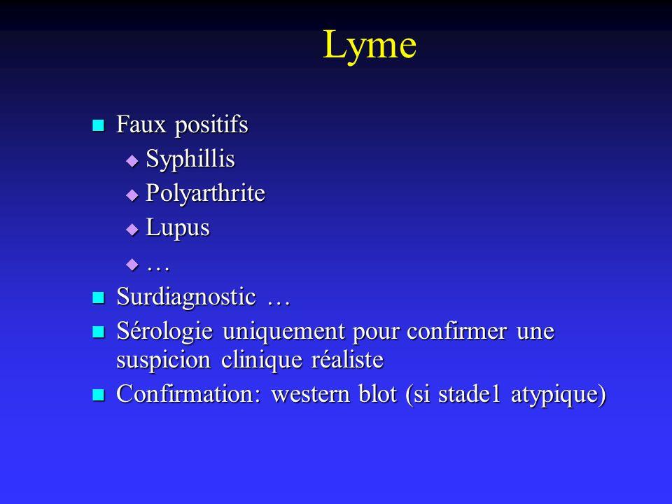 Lyme Faux positifs Syphillis Polyarthrite Lupus … Surdiagnostic …