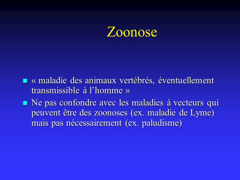 Zoonose « maladie des animaux vertébrés, éventuellement transmissible à l'homme »