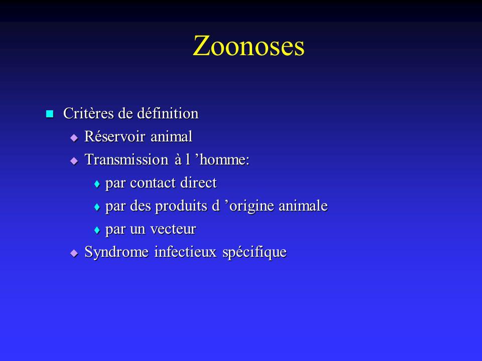 Zoonoses Critères de définition Réservoir animal