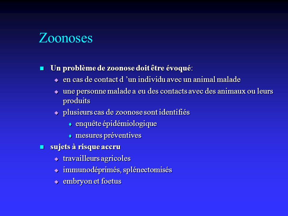 Zoonoses Un problème de zoonose doit être évoqué: