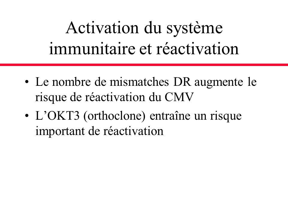 Activation du système immunitaire et réactivation