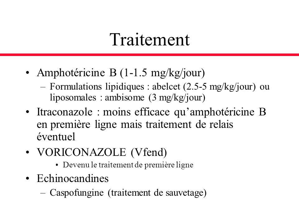 Traitement Amphotéricine B (1-1.5 mg/kg/jour)