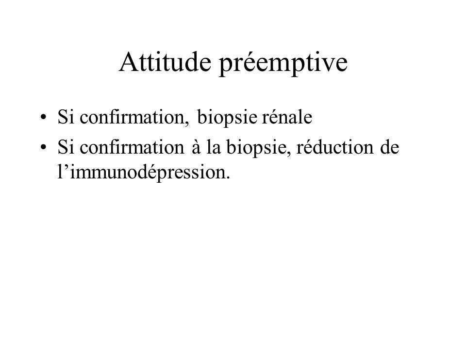Attitude préemptive Si confirmation, biopsie rénale