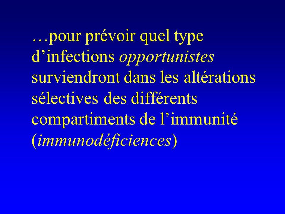 …pour prévoir quel type d'infections opportunistes surviendront dans les altérations sélectives des différents compartiments de l'immunité (immunodéficiences)