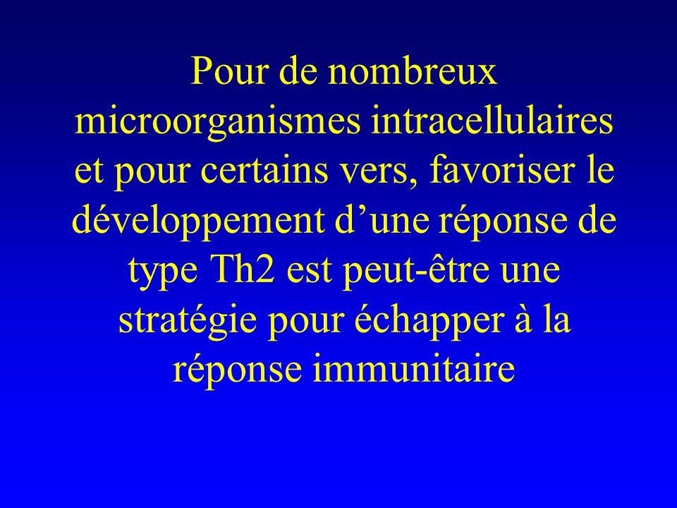 Pour de nombreux microorganismes intracellulaires et pour certains vers, favoriser le développement d'une réponse de type Th2 est peut-être une stratégie pour échapper à la réponse immunitaire