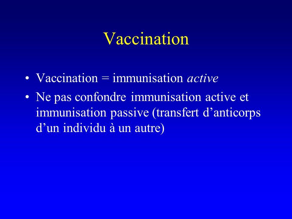 Vaccination Vaccination = immunisation active