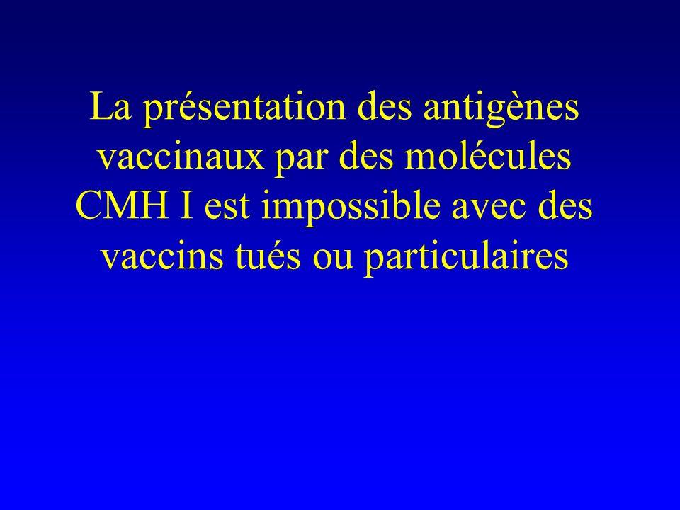 La présentation des antigènes vaccinaux par des molécules CMH I est impossible avec des vaccins tués ou particulaires