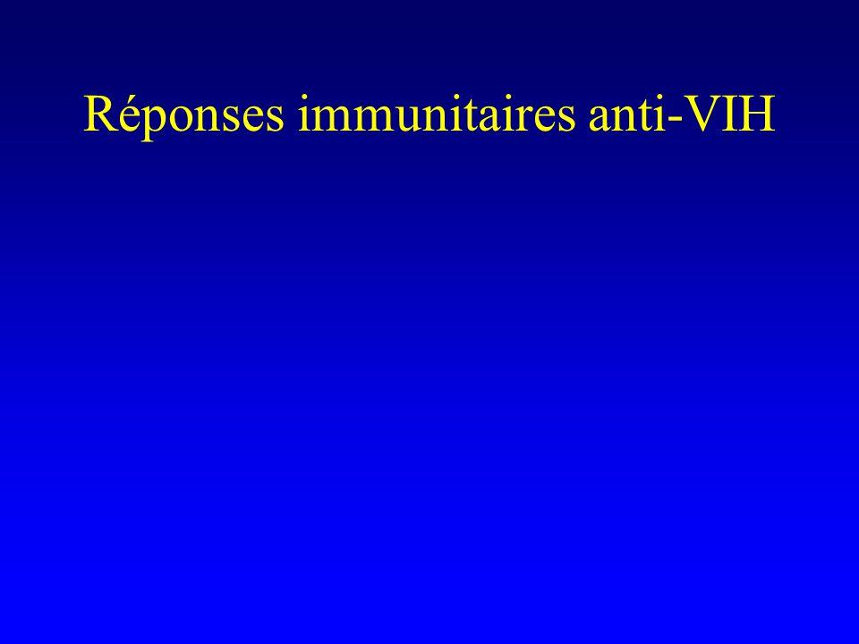 Réponses immunitaires anti-VIH