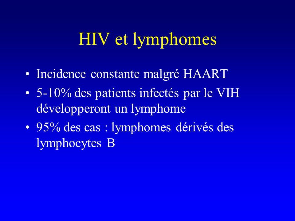 HIV et lymphomes Incidence constante malgré HAART