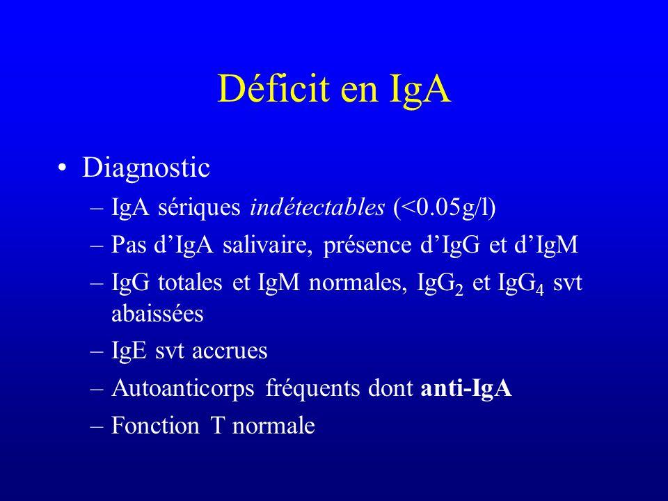 Déficit en IgA Diagnostic IgA sériques indétectables (<0.05g/l)
