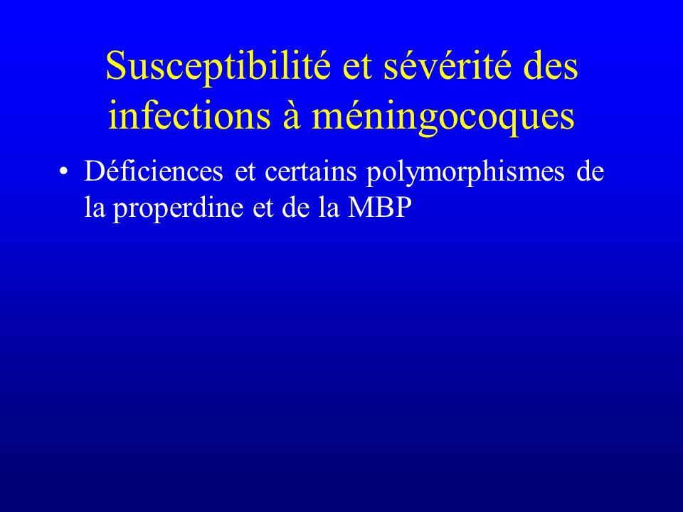 Susceptibilité et sévérité des infections à méningocoques