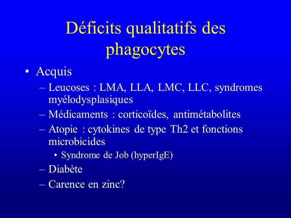 Déficits qualitatifs des phagocytes