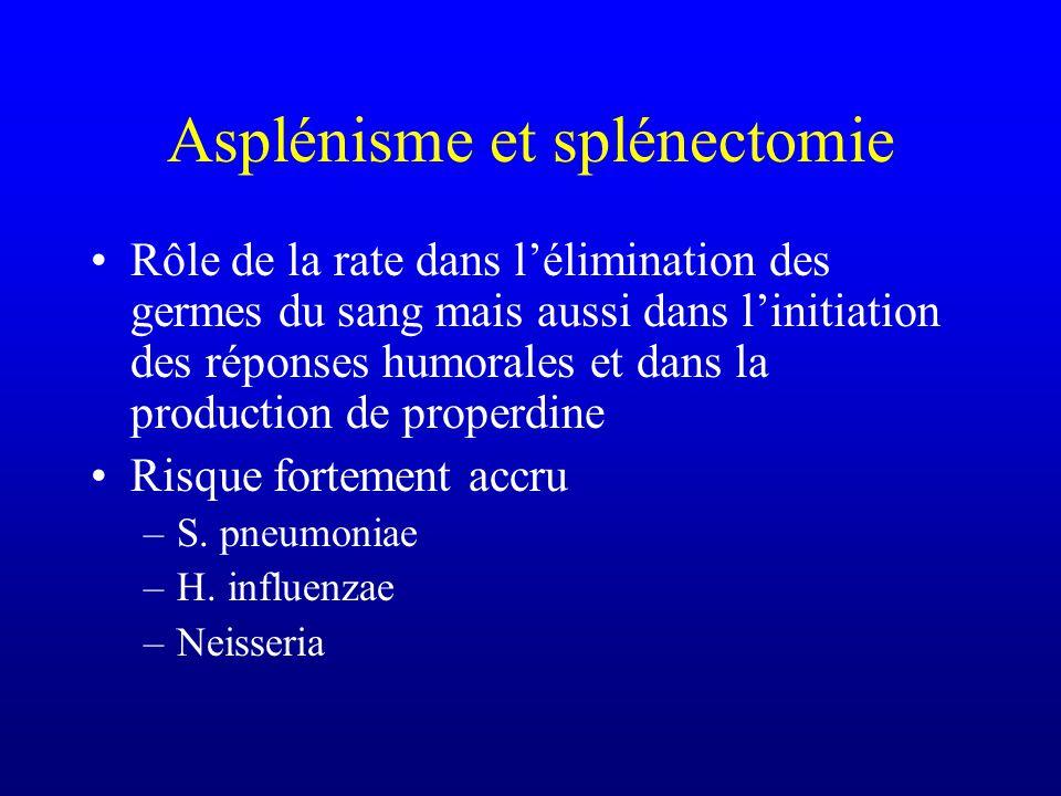 Asplénisme et splénectomie