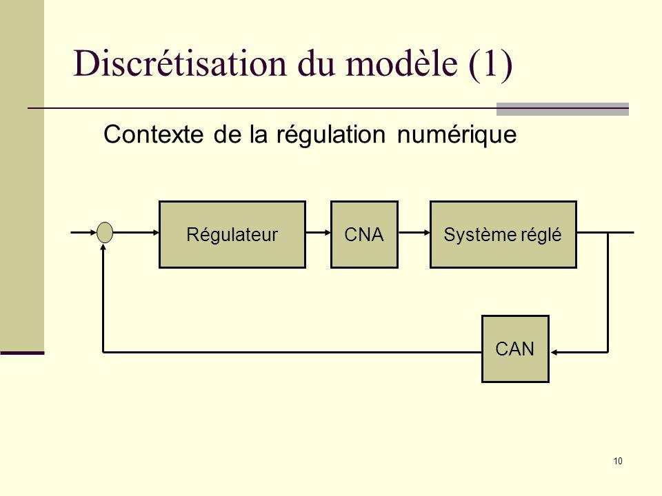 Discrétisation du modèle (1)