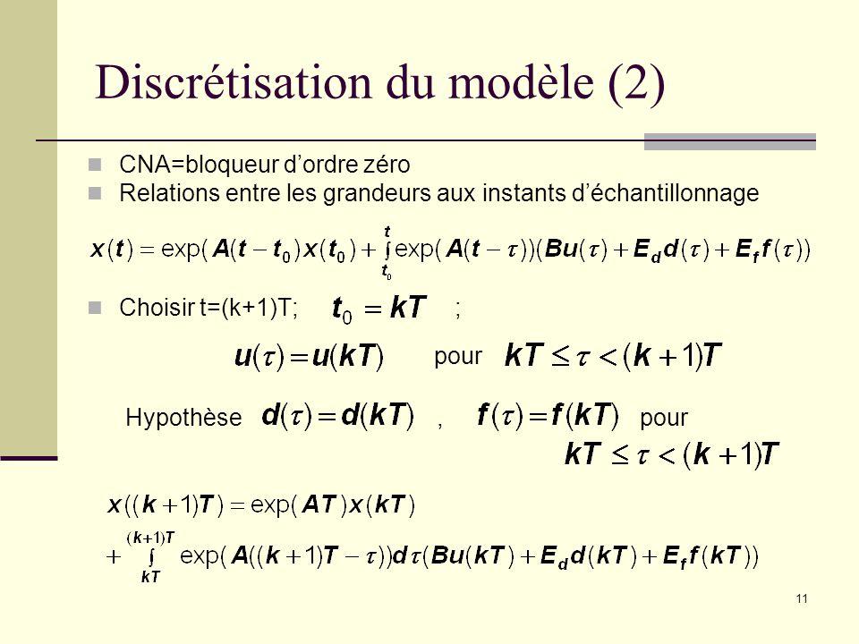 Discrétisation du modèle (2)
