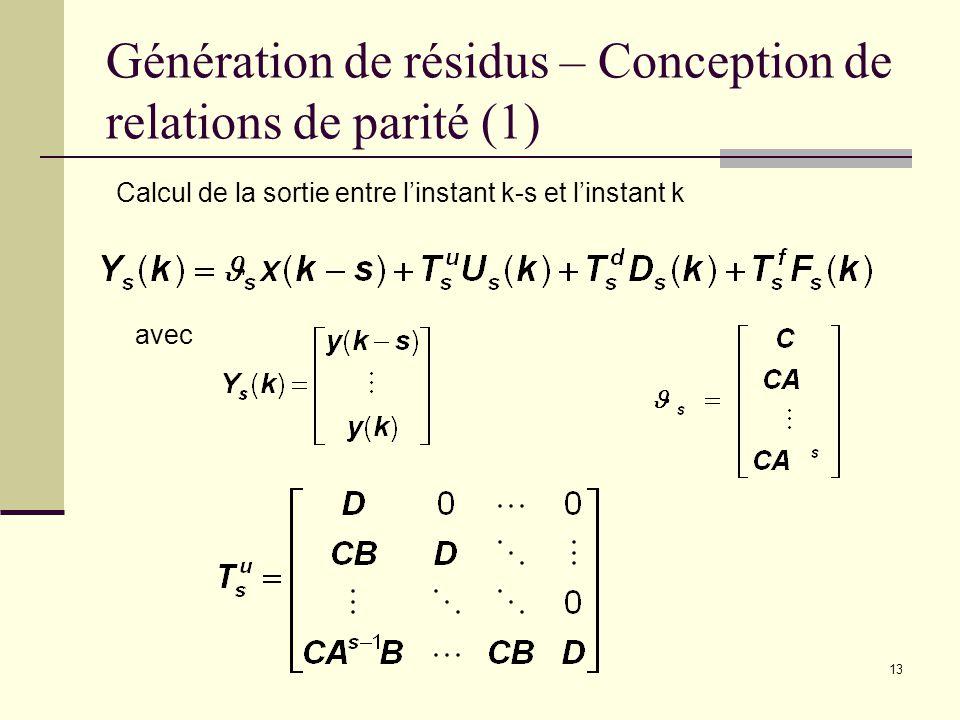 Génération de résidus – Conception de relations de parité (1)