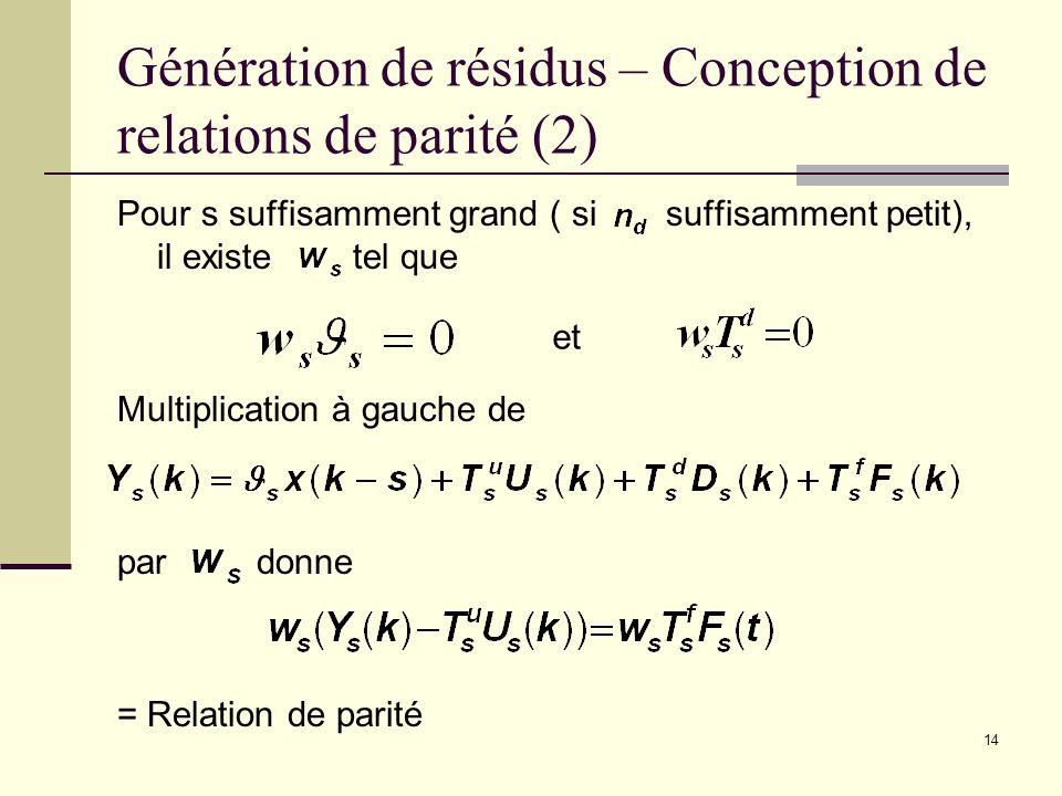 Génération de résidus – Conception de relations de parité (2)